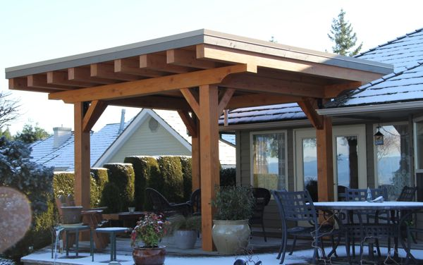 Roof Design Ideas: Covered Porches And Patios…..