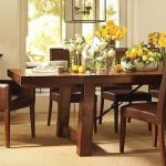 Farmhouse style tables…..